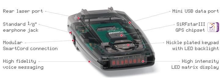 Blinder laser jammer store - the jammer store gps jammer l1- l5